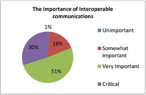 1_Interoperable_communications.jpg