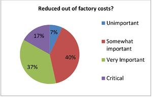 4_factory_costs.jpg